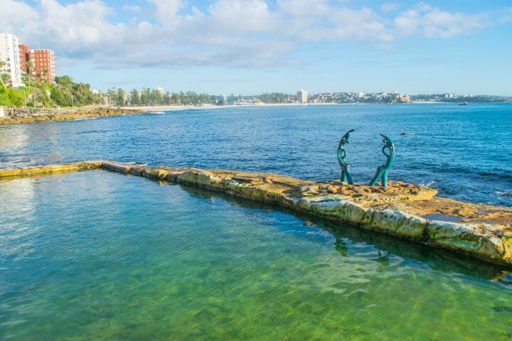 shelly beach guide to manly beach sydney